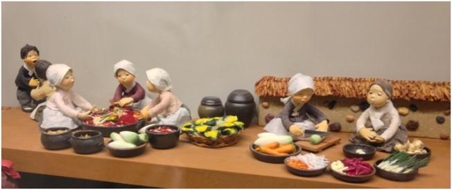 Halk Müzesinde kimçi'nin nasıl yapıldığını gösteren model